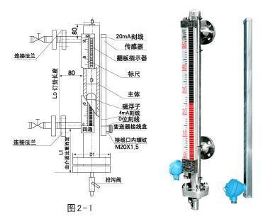 远传式磁翻板液位计_远传型磁翻板液位计-江苏华鲁仪表有限公司